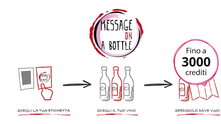 Message-on-a-bottle-card_172282