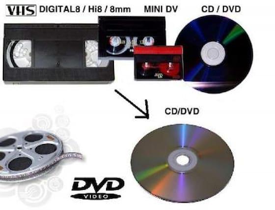 Riversaggio-Videocassette_90809