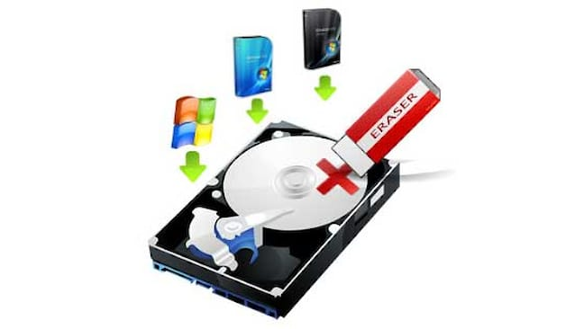 Formattazione computer