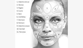 Zonale viso mytime