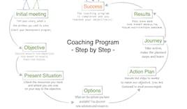 1 sessione di coaching