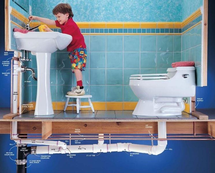 Offerta di impianti bagno u ac a reggio emilia spiiky